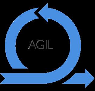 Agile Methoden in Agenturen: IRTECH setzt bereits seit langem auf Agile Methoden für die Umsetzung Ihrer neuen Webseite oder App.