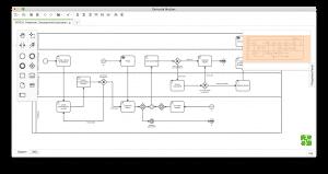 BPMN Beispielprozess welcher mit Camunda designt wird.