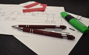 Konzeption eines BPMN Prozesses welcher die Basis sämtlicher Digitalisierungs-Massnahmen ist.