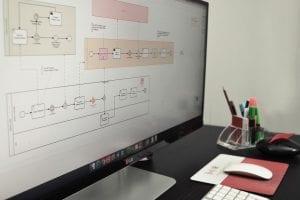 Prozess Management & Digitalisierung von IRTECH