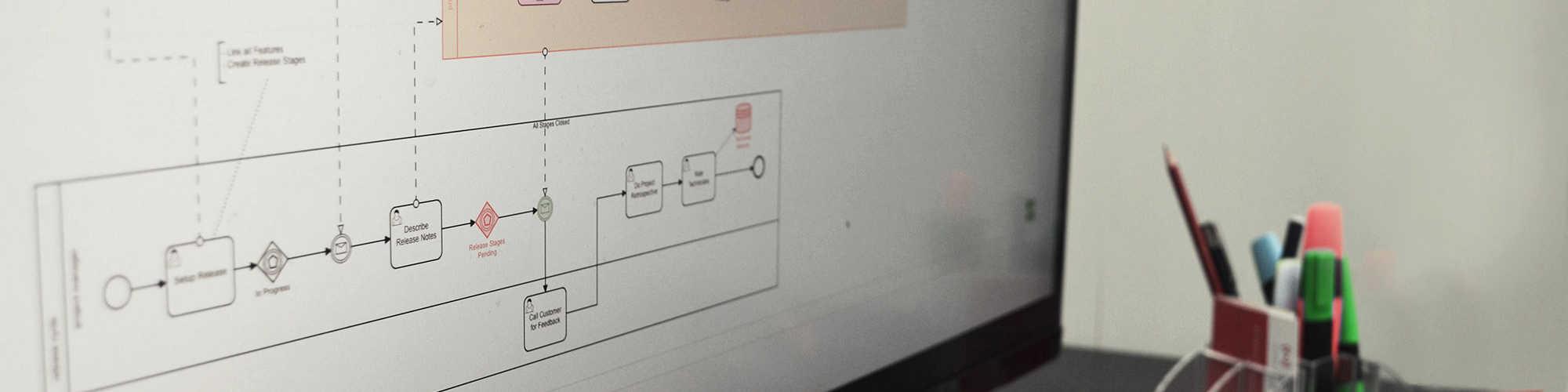 Prozessmanagement und Digitalisierung von IRTECH
