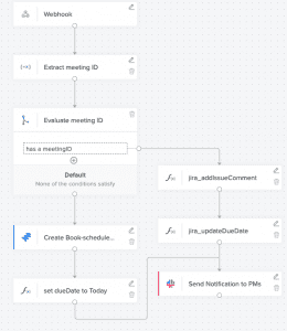 Prozess-Integration per Zoho Flow
